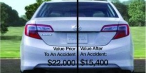 Diminished Value: The Secret the Auto Insurance Industry Doesn't Want You to Know